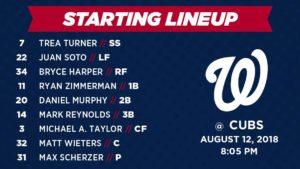 Washington Nationals lineup for 8/12/2018