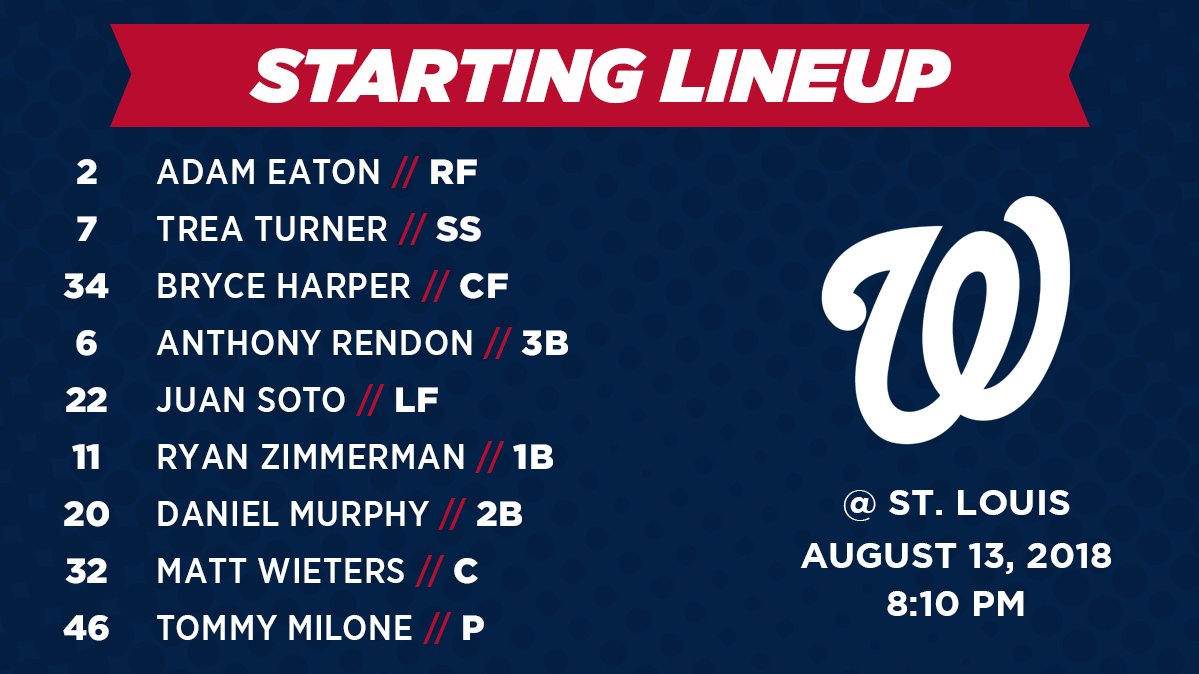 Washington Nationals Lineup 8/13/2018