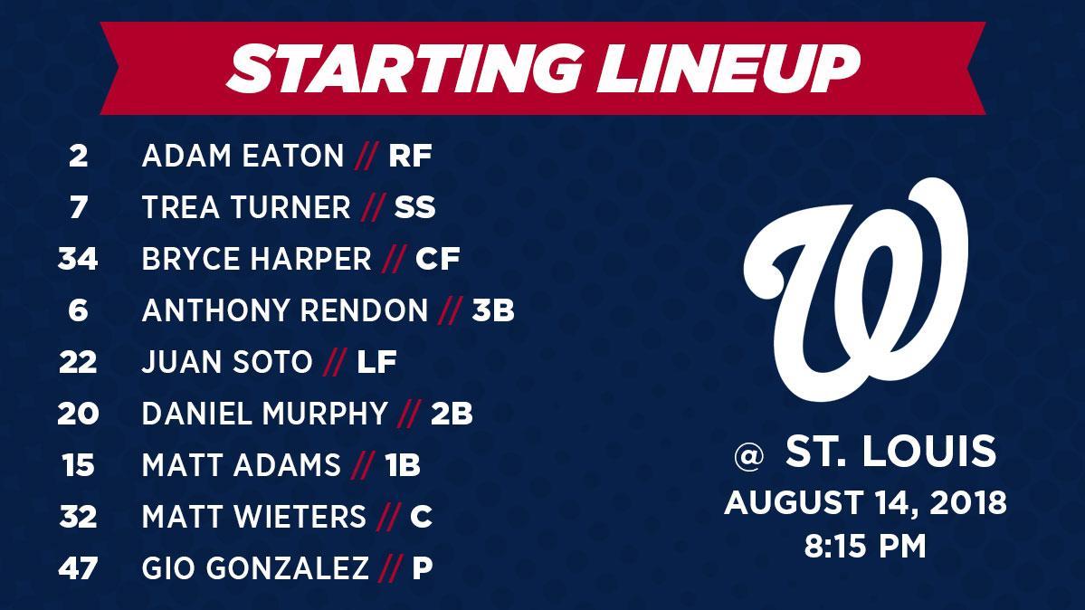 Nationals lineup: 8/14/2018