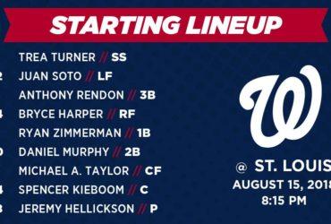 Washington Nationals lineup: 8/15/2018