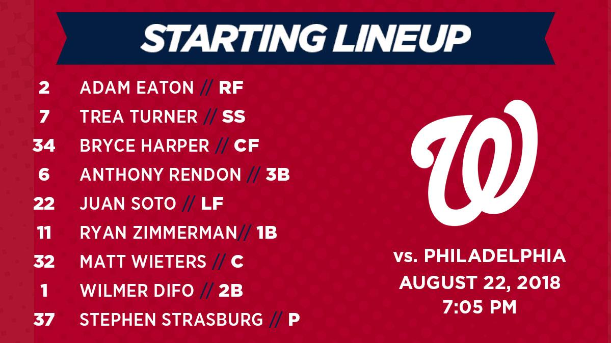 Washington Nationals Lineup for 8/22/2018