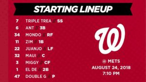 Nationals lineup for 8/24/2018