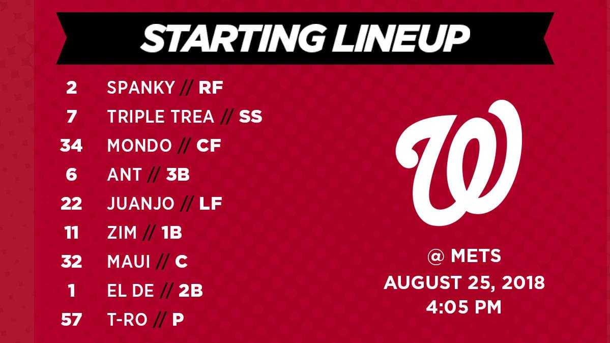 Nationals Lineup: 8/25/2018