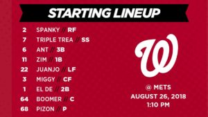 Nationals Lineup 8/26/18