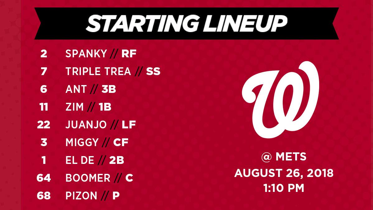 Nationals Lineup 8/26/18