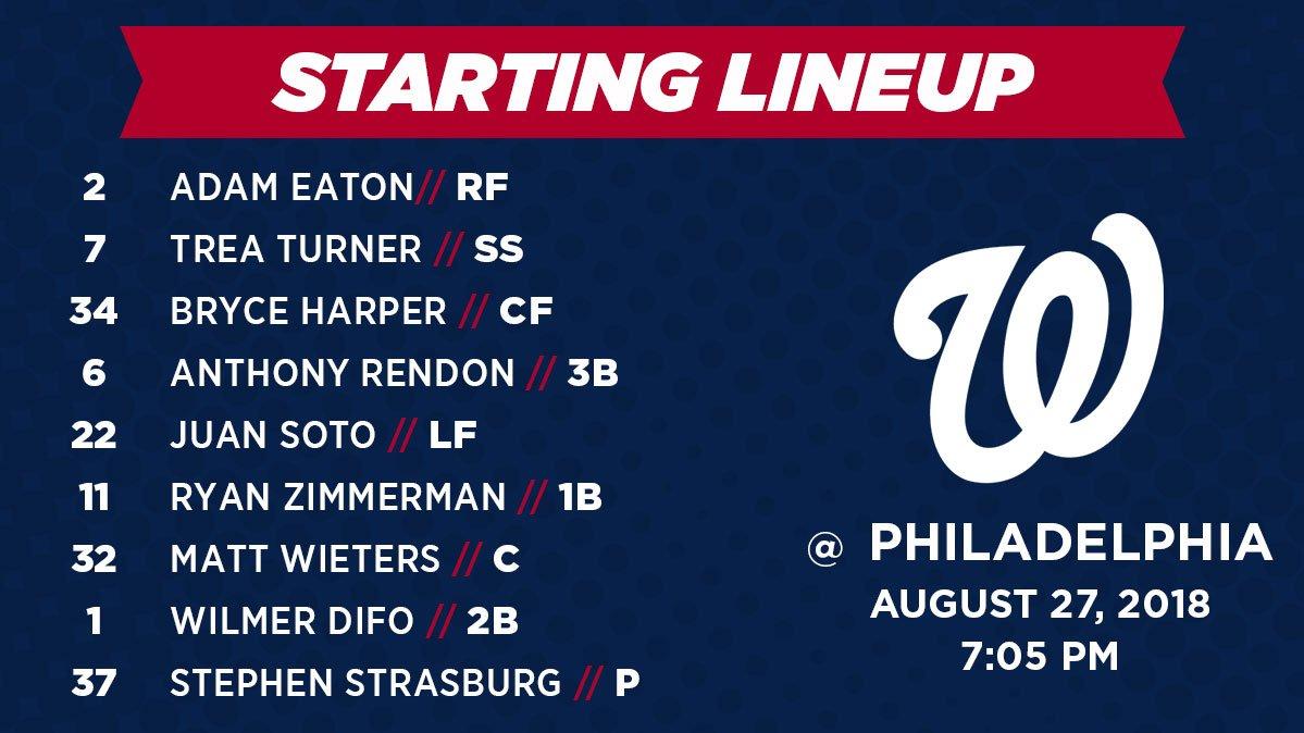 Nationals lineup: 8/27/2018