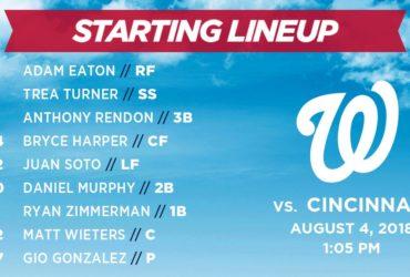 Washington Nationals lineup 8/4/2018