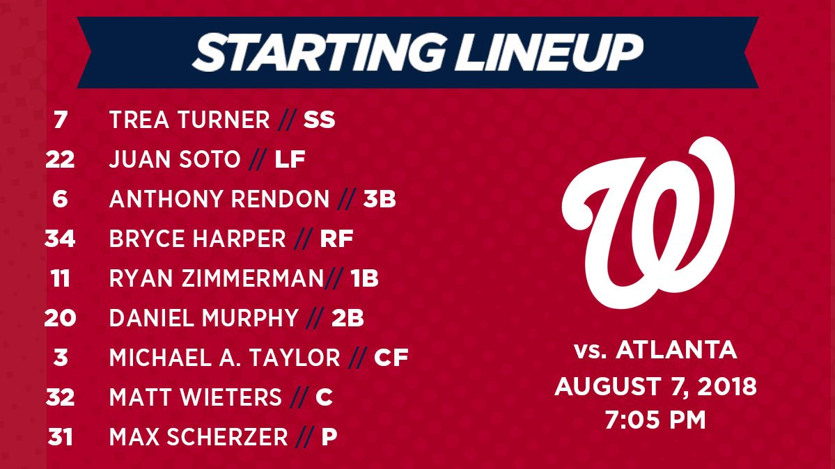 Washington Nationals Lineup: 8/7/2018, Game Two