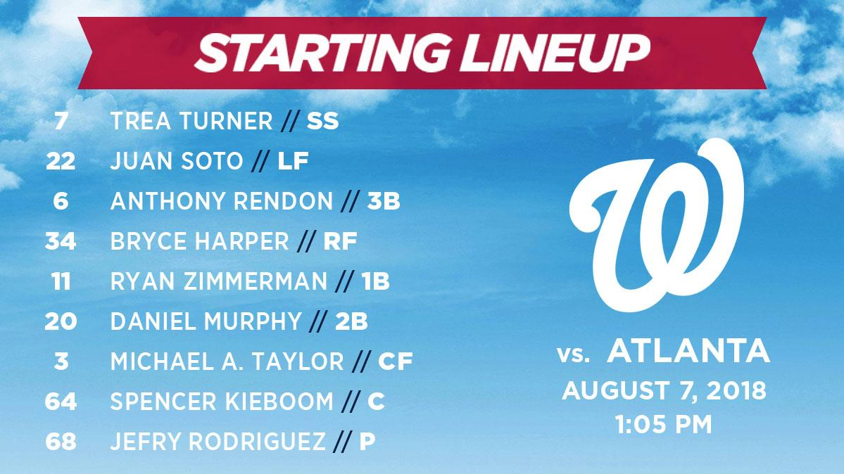 Washington Nationals Lineup: 8/7/2018, Game One