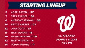 Washington Nationals liineup: 8/8/2018