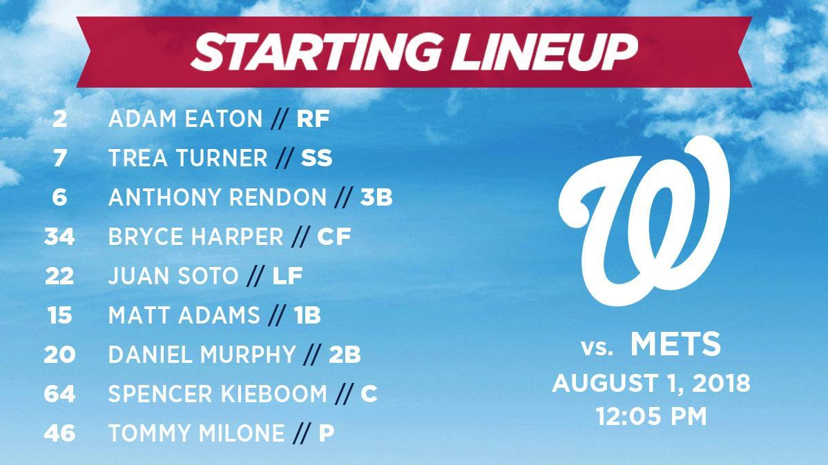 Washington Nationals Lineup