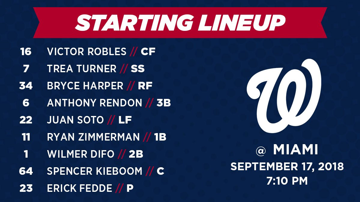 Washington Nationals lineup: 9-17-2018