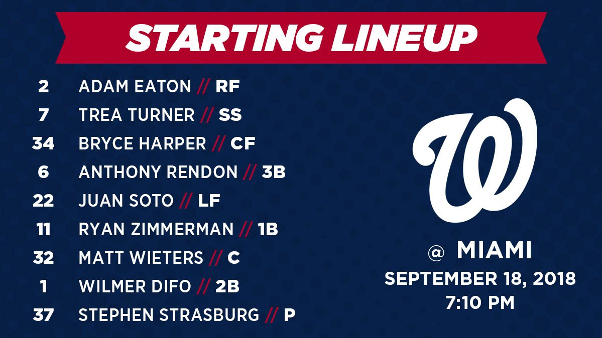 Washington Nationals lineup: 9-18-2018