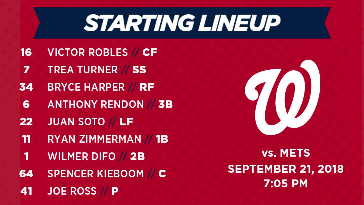 Washington Nationals Lineup: 9-21-2018