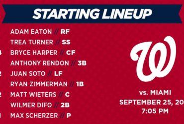 Washington Nationals Lineup: 9-25-18