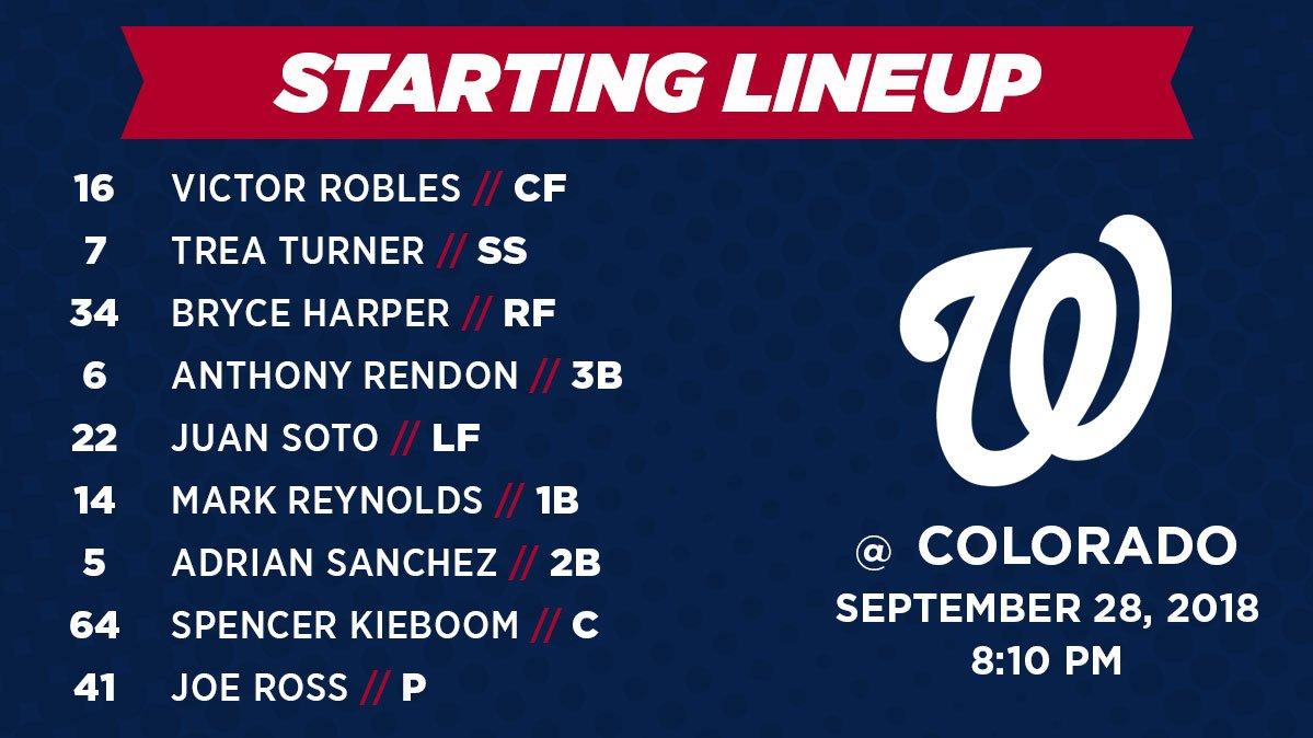 Washington Nationals Lineup: 9-28-18