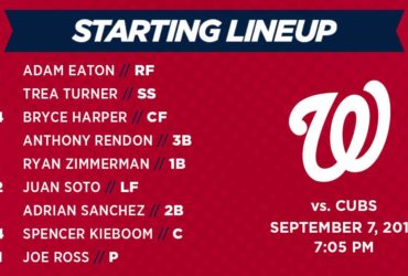 Washington Nationals lineup: 9-7-2018