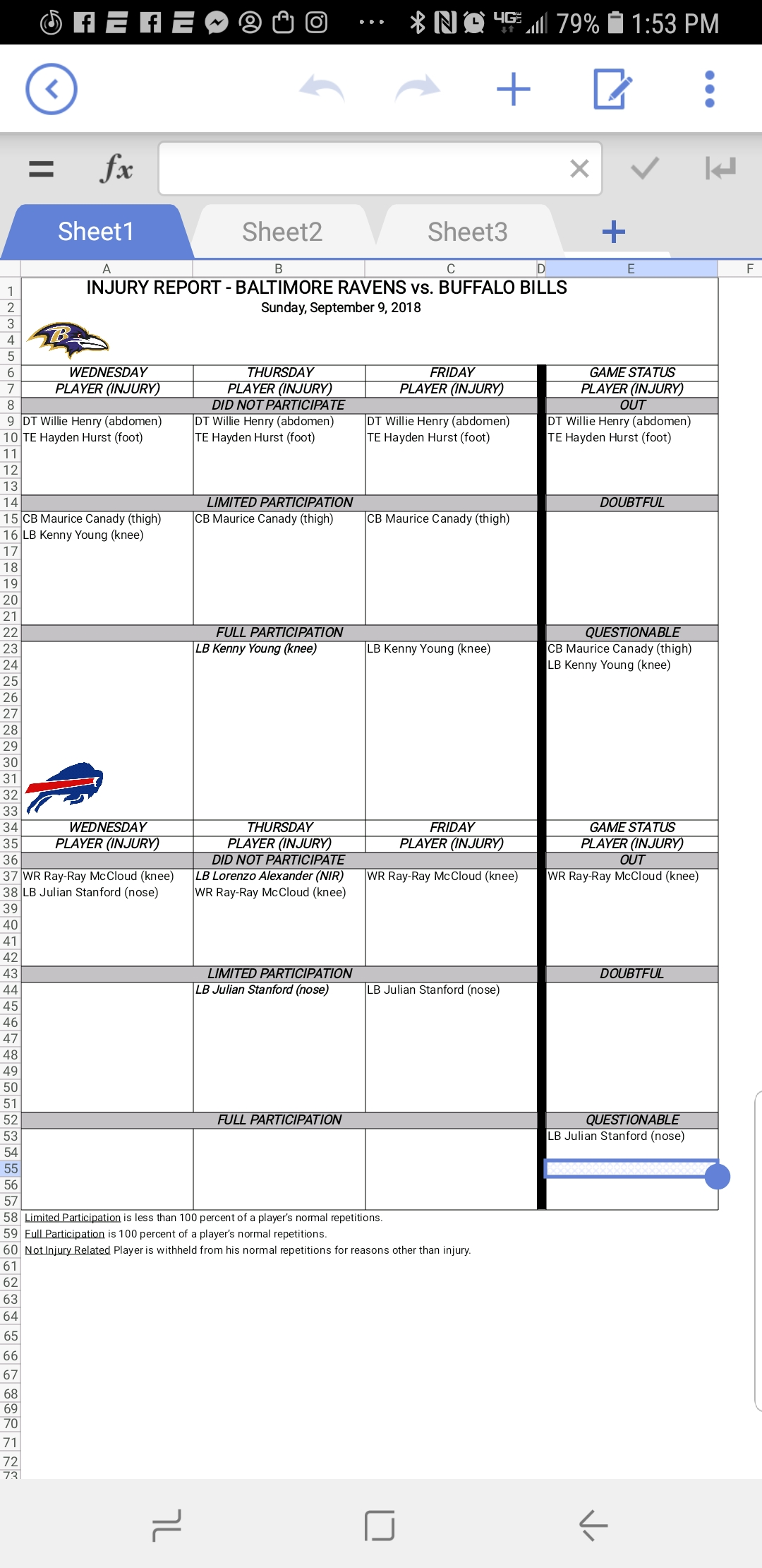 Ravens Bills Final Injury Report And Game Stats 9 7 2018 Marylandsportsblog Com