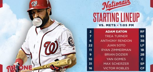 Nationals Lineup